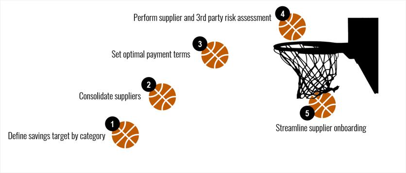 Coupa Basketball Graphic